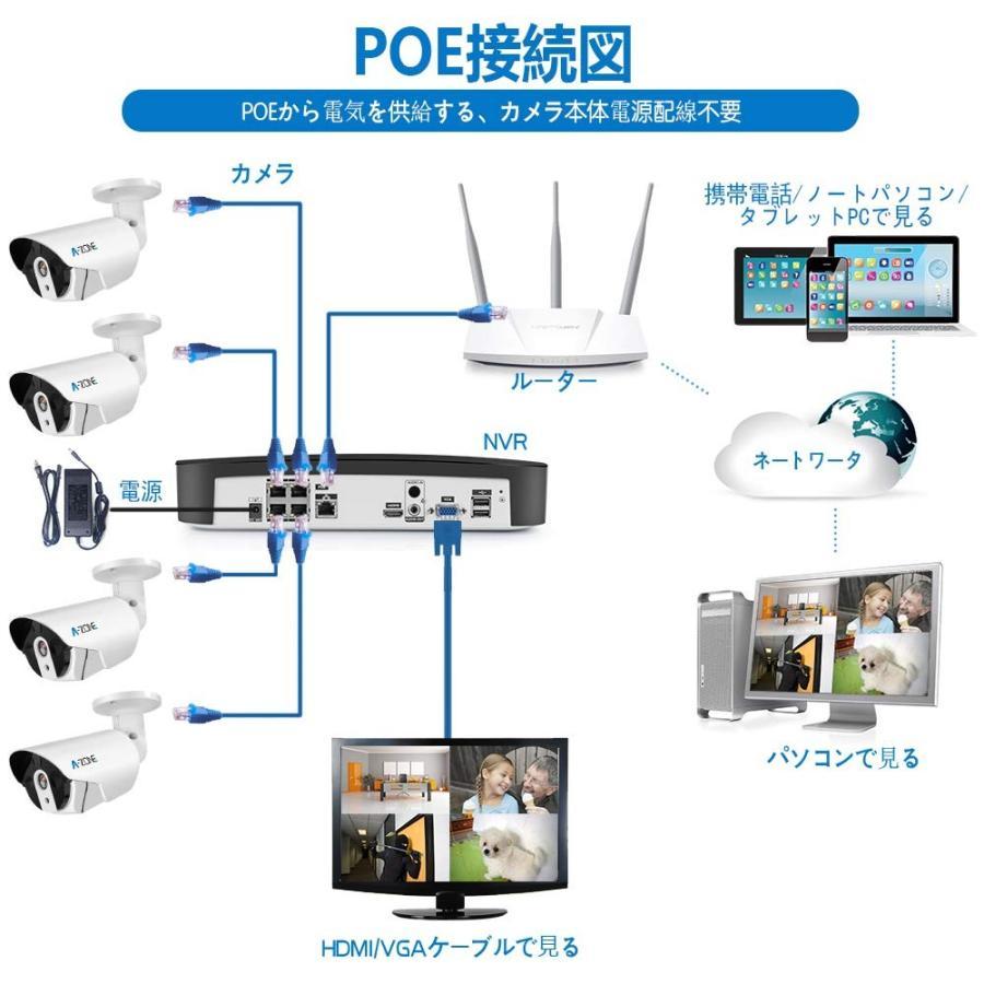 防犯カメラキット 200万画素タイプ POE給電カメラ 10.1インチモニター付き ネットワークカメラ 暗視撮影  防水 屋内/屋外 アクセス 無料アプリ 遠隔監視対応|uuu-shop|07