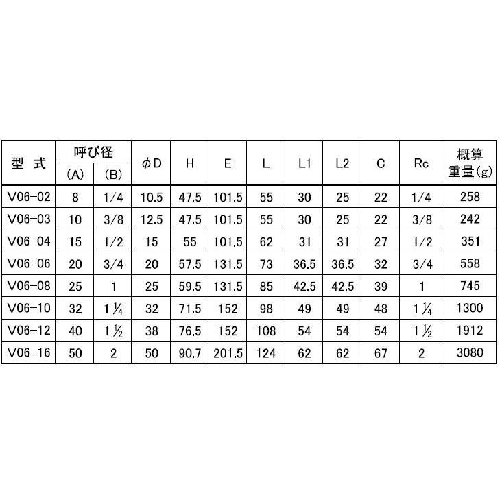 ステンレス フルボアボールバルブ ねじ込み  SCS14A(SUS316相当) V06-03 3/8(10A)|valve-and-fitting|03