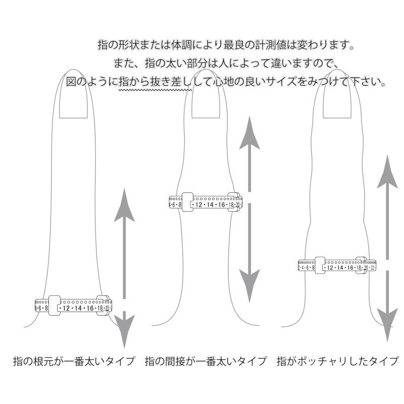 指のサイズ計測用(指輪用) リングゲージバンド 計測範囲-10~43号 (日本製) vanmore 04