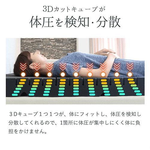 アラエルーノ カバー付き 送料無料 シングル マットレス 丸ごと 洗える 高反発 日本製 コインランドリー 厚さ8cm 体圧分散  コンパクト ネット付き|venex|08