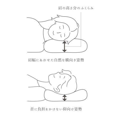 ジムナストソフトフィール 枕 送料無料 まくら 洗える 日本製 高さ調節 首こり 肩こり いびき パイプ|venex|09