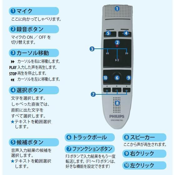 SpeechMike Pro LFH 3200  アミボイス専用ハンドマイク AmiVoice Ex7 バルク品 国内正規代理店販売|vercomstore|02