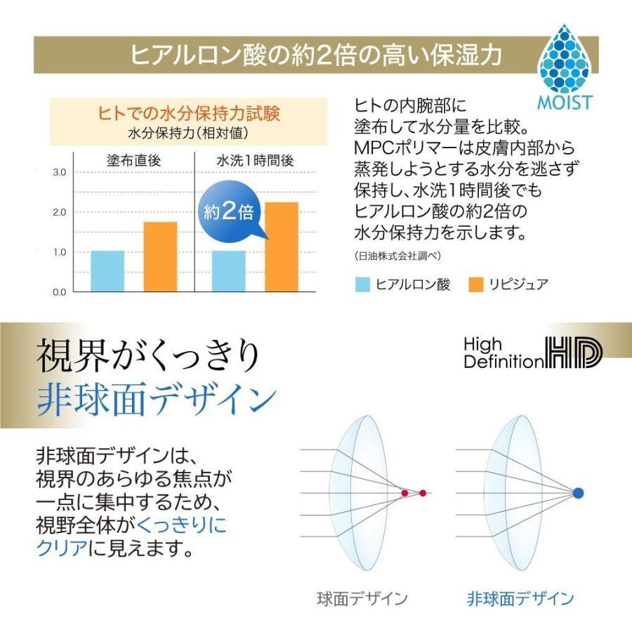 コンタクトレンズ クリアコンタクト プライムコンタクト ワンデー モイスト UV 1day 30枚入り 55%イオン性高含水 生コンタクト|verita1day|11