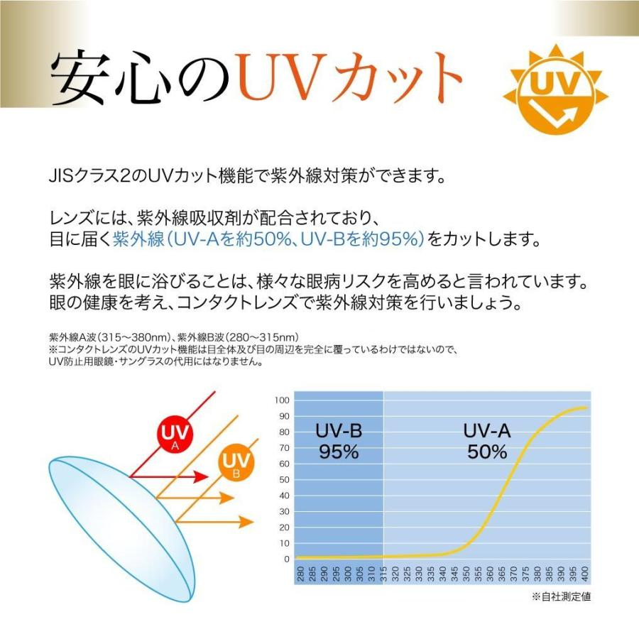コンタクトレンズ クリアコンタクト プライムコンタクト ワンデー モイスト UV 1day 30枚入り 55%イオン性高含水 生コンタクト|verita1day|09