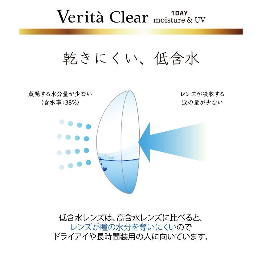 コンタクトレンズ 1day 30枚入り ワンデー 1日使い捨て ヴェリタクリア UVモイスチャー38|verita1day|04