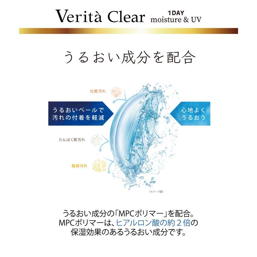 コンタクトレンズ 1day 30枚入り ワンデー 1日使い捨て ヴェリタクリア UVモイスチャー38|verita1day|05