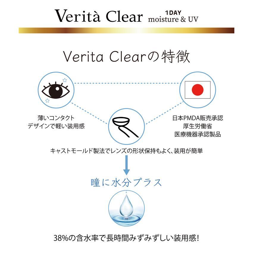 コンタクトレンズ 1day 30枚入り ワンデー 1日使い捨て ヴェリタクリア UVモイスチャー38|verita1day|08