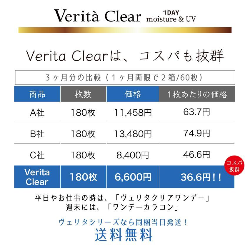 コンタクトレンズ 1day 30枚入り ワンデー 1日使い捨て ヴェリタクリア UVモイスチャー38|verita1day|09