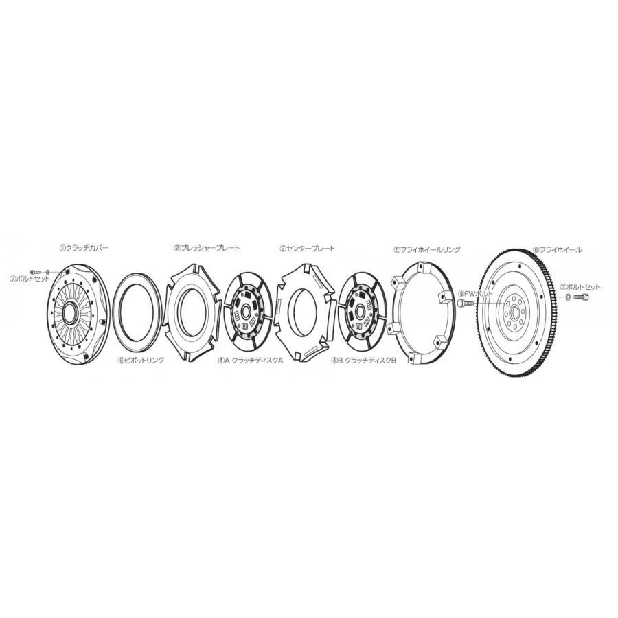 【CUSCO】ツインクラッチシステム ツインメタル 補修パーツ (6)フライホイール [00C 022 FM13]