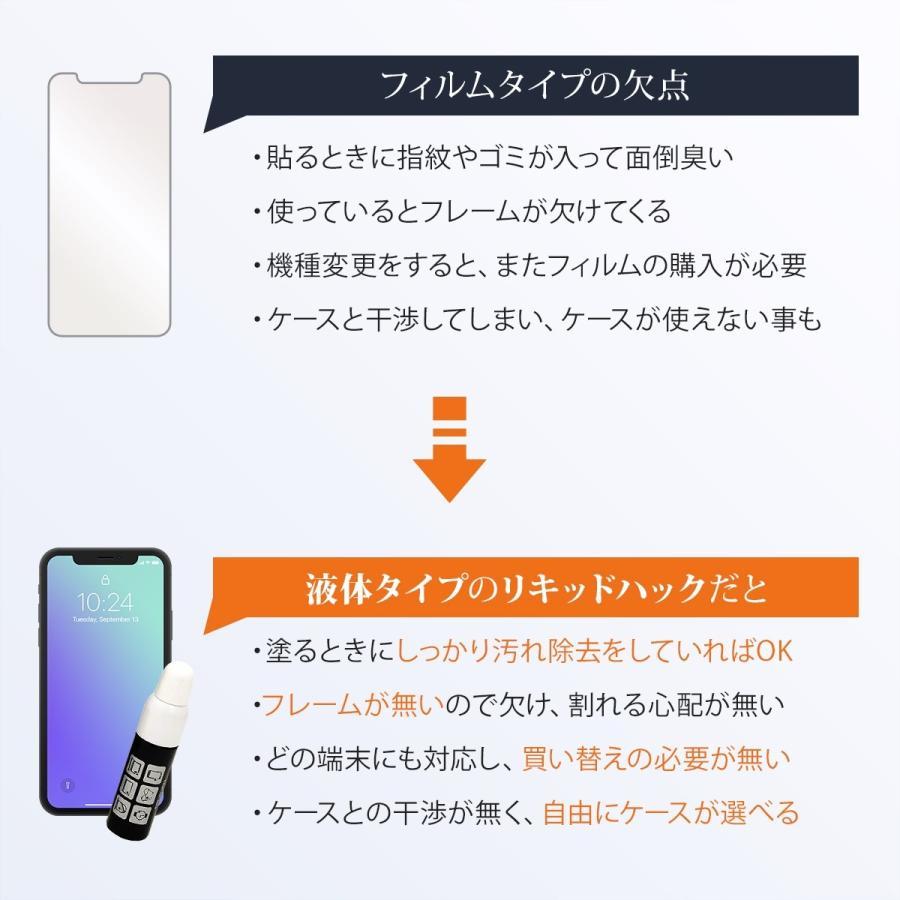 保護フィルム iPhone 12 13 ガラスフィルム 液体保護フィルム リキッドハック ブルーライトカット LIQUID_hack 5ml 日本製 硬度10H 強力|vt-web|06