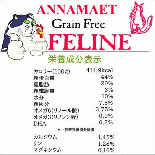 アナメイト グレインフリーキャットフード フィーライン 4ポンド(1.82kg)|wan-nyan-olive|07