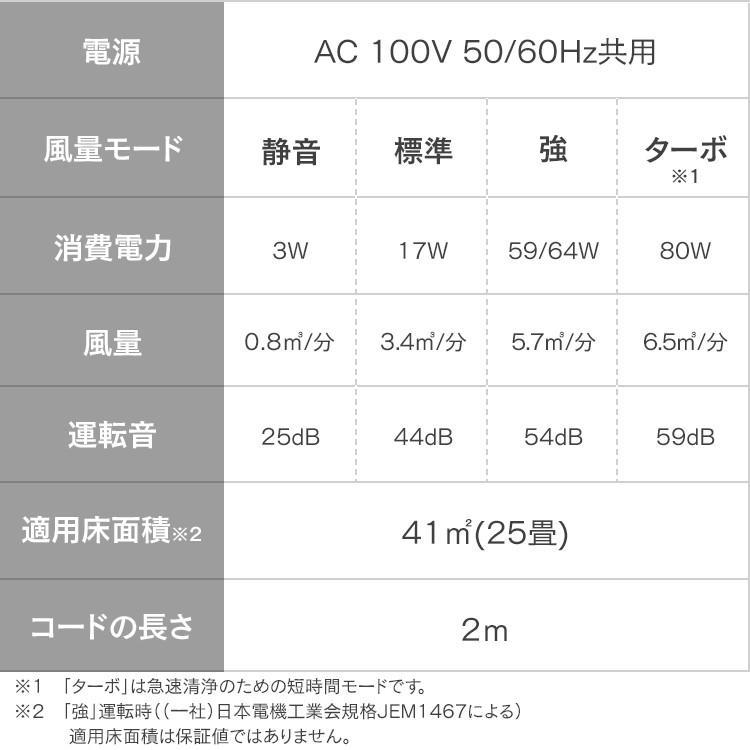 空気清浄機 ほこり におい 浄化 急速清浄 アレルギー アイリスオーヤマ モニター付き空気清浄機 25畳 ホワイト MSAP-DC100|wannyan|19