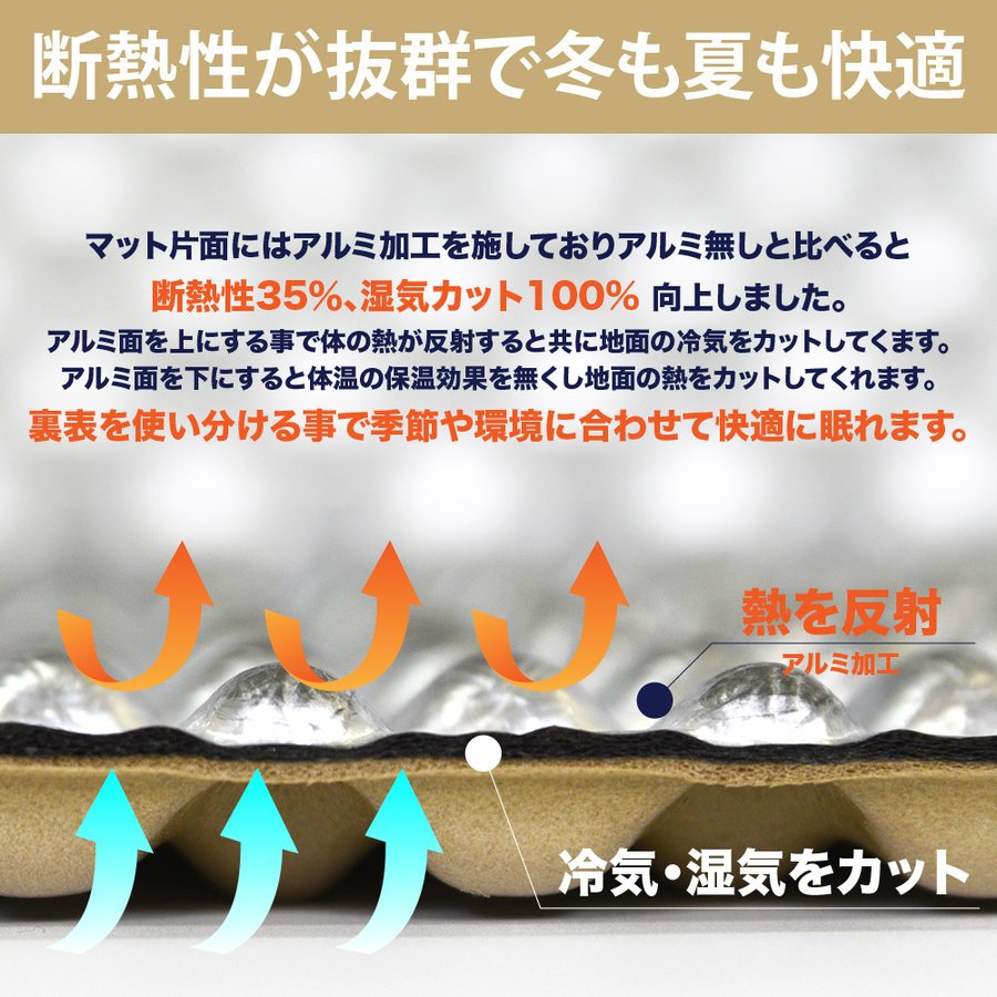 【1年保証】WAQ キャンプマット レジャーマット 極厚 18mm 暖かい アルミ加工 ひとり用 4人対応 折りたたみ 軽量 コンパクト アウトドア|waqoutdoor|03