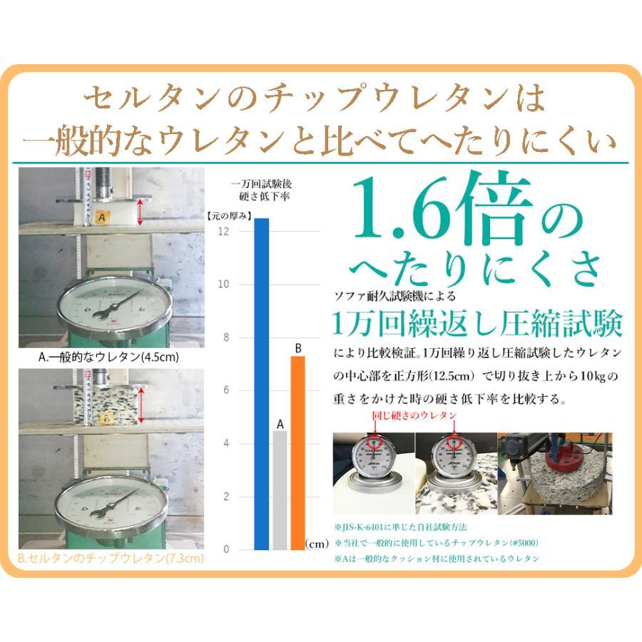 ソファー ソファ 2人掛け おしゃれ 二人掛け 日本製 ハイバック 一人暮らし インテリア 北欧 シンプル 新生活 ポケットコイル LULU A40 2021 waraku-neiro 19