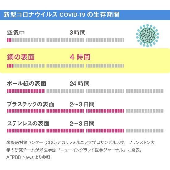 抗菌どこでもフック 銅 薄い 軽量 コンパクト ICカードサイズ 非接触 ウイルス対策 コロナ対策 エレベータボタン つり革 フック 日本製 |warmlink|08