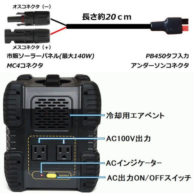 【在庫あり】VoltMagic:ボルトマジック VoltMagic ボルトマジック PB450 TOUGH バッグ?ソーラーセット webike02 05