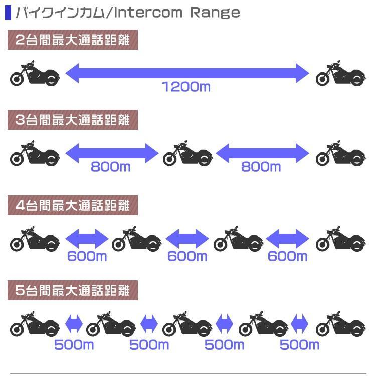バイク インカム インターコム イヤホン Bluetooth ブルートゥース ワイヤレス  1200m通話可能 5人同時通話可能 weimall 05