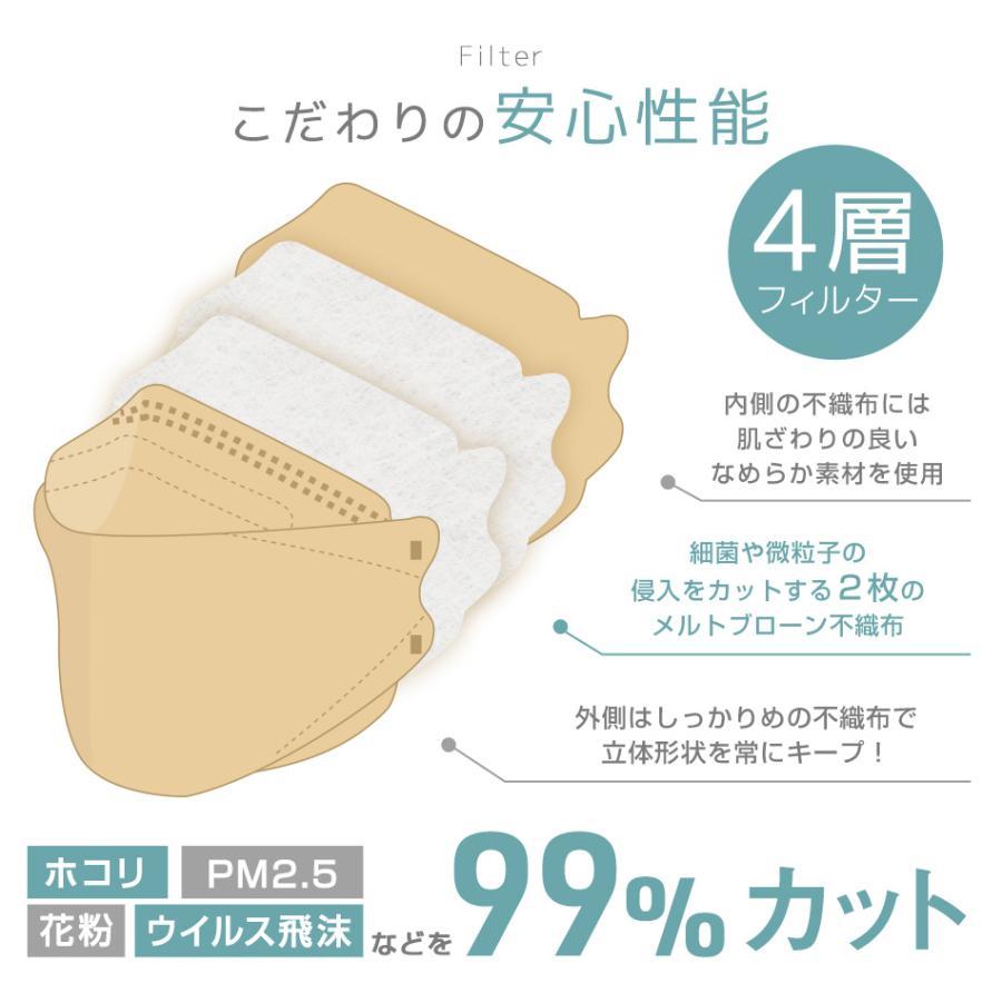 【18日迄限定クーポン】血色マスク 立体マスク 3サイズ 両面同色 5枚ずつ個包装 小さめ 子供 女性 KF94 マスク と同型 ジュエルフラップマスク 4層構造 不織布 weimall 11