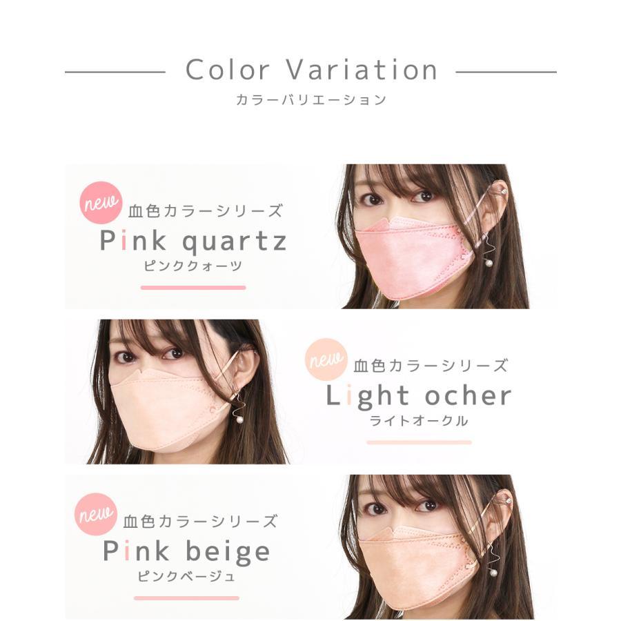 使い捨てマスク 50枚 平ゴム 国内発送 不織布マスク マスク 白 ふつうサイズ 3層構造 花粉 ウイルス 安い 送料無料|weimall|04
