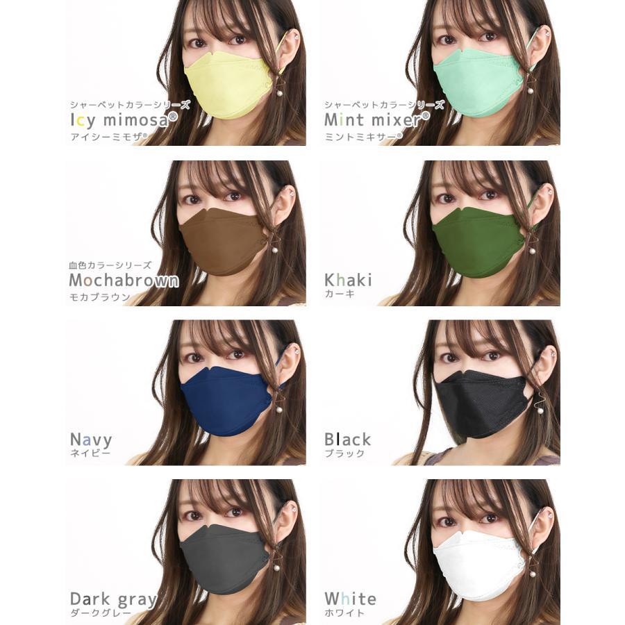 使い捨てマスク 50枚 平ゴム 国内発送 不織布マスク マスク 白 ふつうサイズ 3層構造 花粉 ウイルス 安い 送料無料|weimall|08