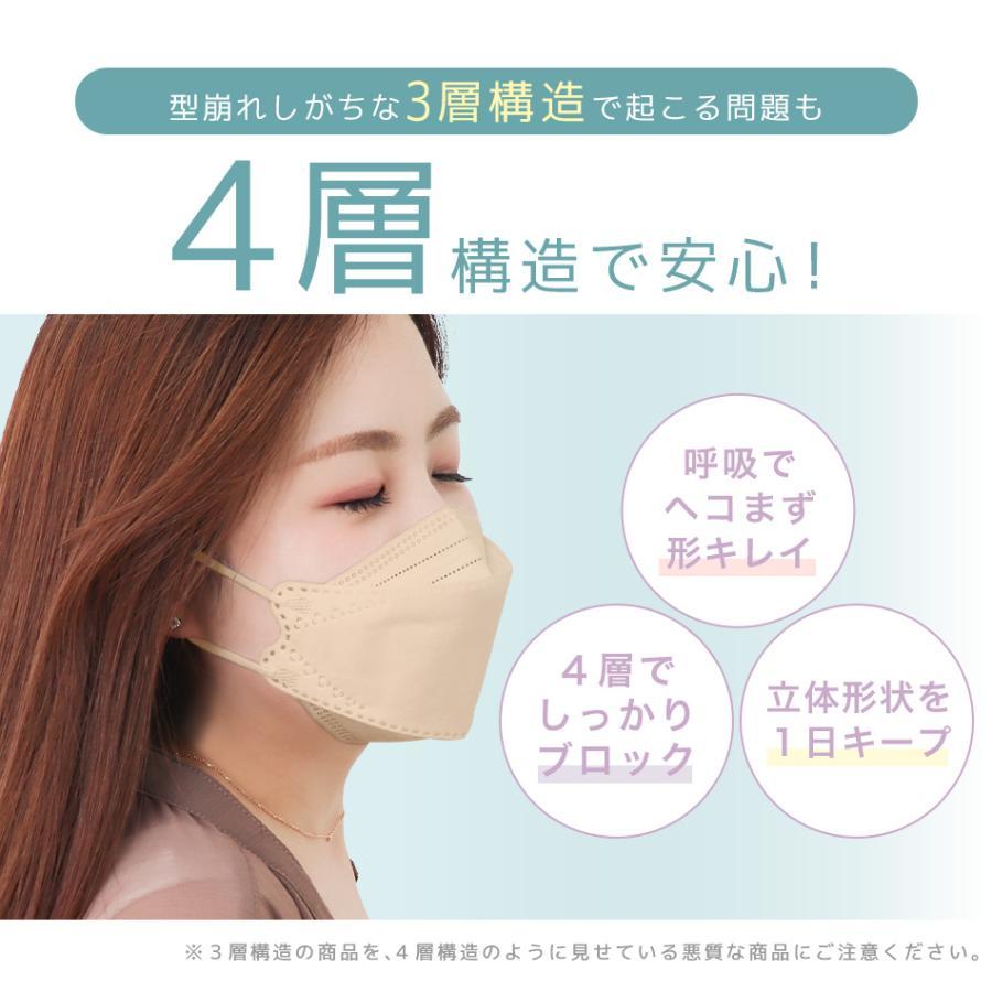 使い捨てマスク 50枚 平ゴム 国内発送 不織布マスク マスク 白 ふつうサイズ 3層構造 花粉 ウイルス 安い 送料無料|weimall|09