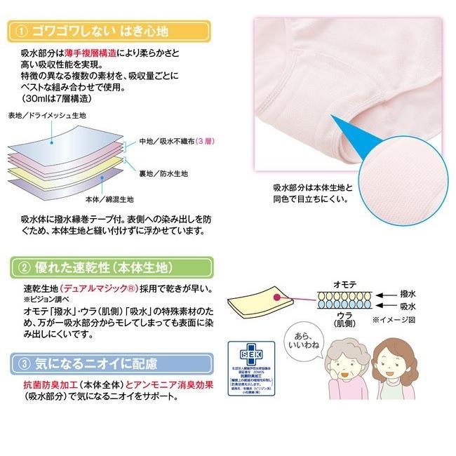 ピジョンタヒラ(リクープ) かるる 30ml ショーツタイプ(女性用) 1枚入|wel-sense-shop|05