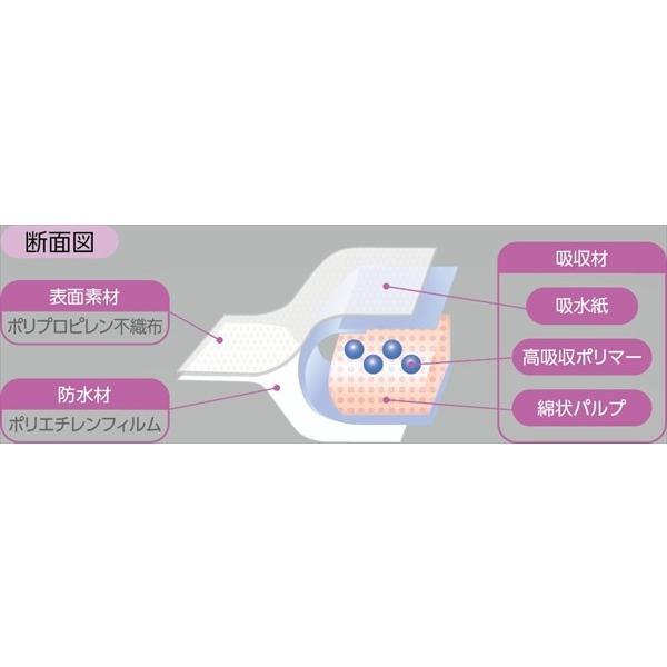 オオサキメディカル メディマットライト 6090 60cm×90cm 30枚入 84256 wel-sense-shop 02