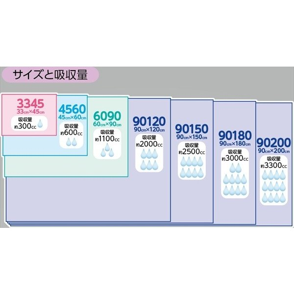 オオサキメディカル メディマットライト 6090 60cm×90cm 30枚入 84256 wel-sense-shop 03