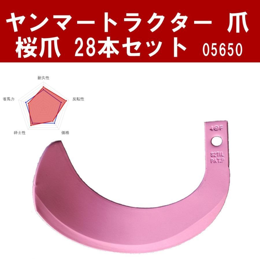 ヤンマー トラクター 爪 桜爪 28本セット 05650