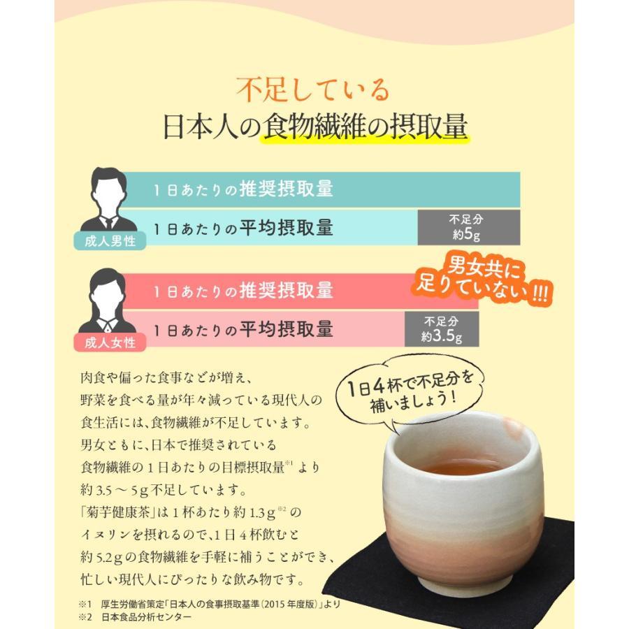 菊芋茶 健康茶 キクイモ茶 国産 日本製 セット 1袋 30g 15包 15パック ティーバッグ 菊芋100% 山口県産 菊芋健康茶 焙煎 焙煎茶 イヌリン ノンカフェイン|wide02|09