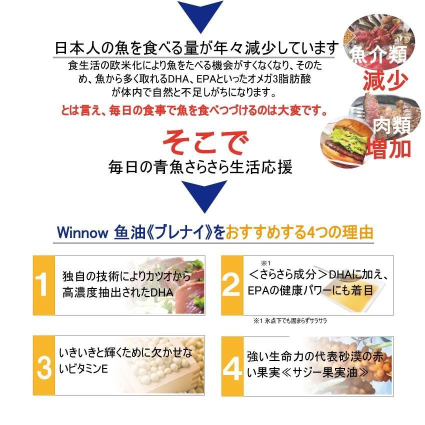 魚油 オメガ3脂肪酸/日本産高濃度DHA、EPA 120粒/本、一本約2ケ月分、お買得3本セット 2021年5月末生産(賞味期限2023年4月まで)フィッシュゼラチン winnowstore 04