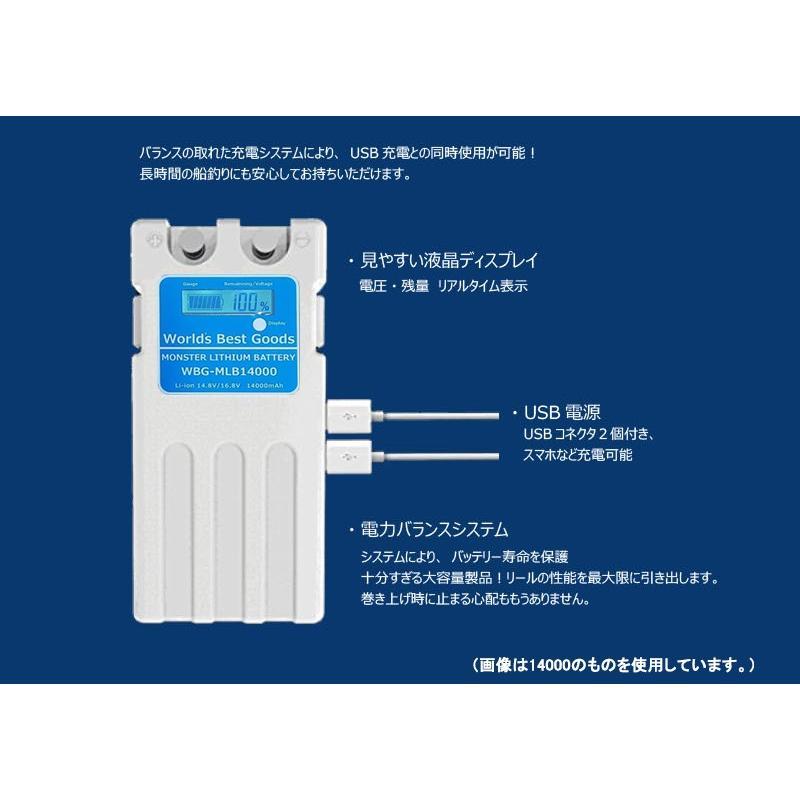 スーパーリチウム互換 玄人仕様 特典利用で実質バッテリーが無料 モンスターリチウムバッテリー レビューを書いて長期1年保証 電動リール wbg-mlb-10400|world-best-goods|05