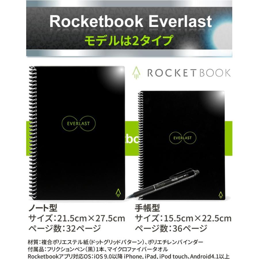 ロケットブック Rocketbook エバーラスト 電子ノート 正規品|worldtrendshopnshop|16