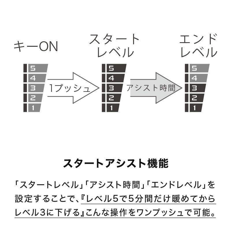 【ENDURANCE】CT125 ハンターカブ JA55 グリップヒーターセット HG115 ホットグリップ/電圧計付/5段階調整|y-endurance|09