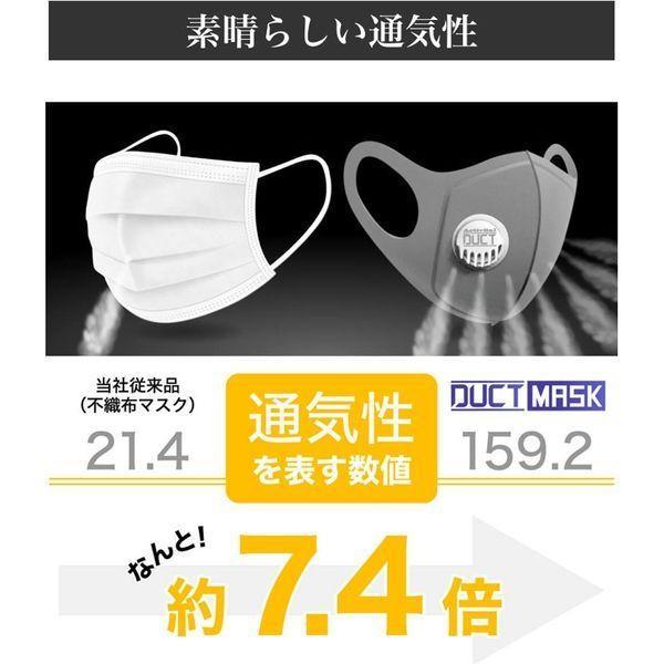 グッズマン 排気ダクト付き ウレタンマスク ダクトマスク ブラック 7298 1セット(10入)(直送品)|y-lohaco2|04