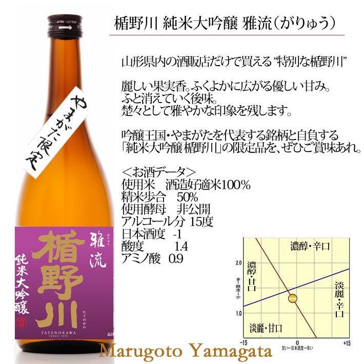 楯野川 純米大吟醸 雅流720ml 日本酒 山形 花以外 yamagatamaru 02