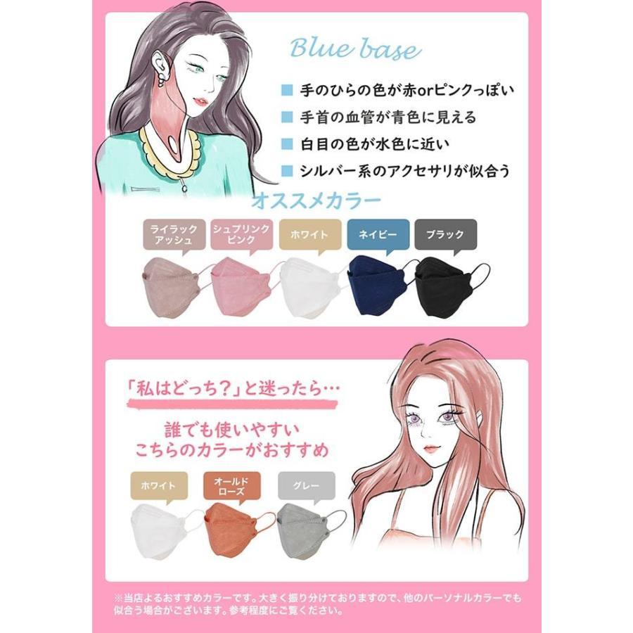 マスク KF94 不織布マスク 30枚セット 使い捨てマスク 立体 小顔 衛生マスク 3D立体 カラーマスク 通気性 快適 花粉対策 大人用|yandk|11