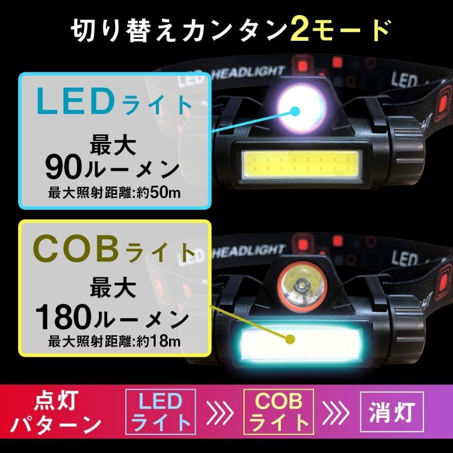 ヘッドライト led cob 充電式 軽量 アウトドア 防災 釣り ランプ 懐中電灯 USB充電 登山|yasuizemart|02