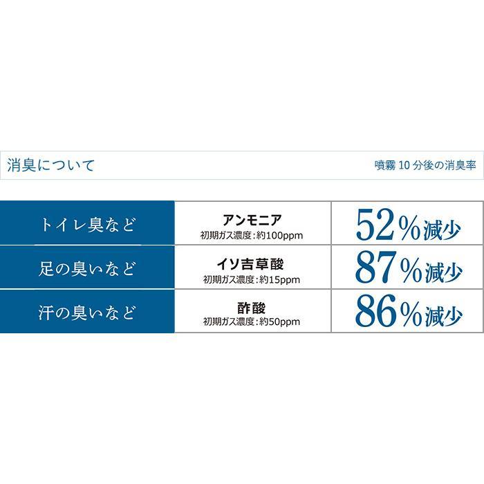 オゾン水生成器 トレビ・クリアゼロ FWO-3 フジ医療器|yasuragi-koubou|07