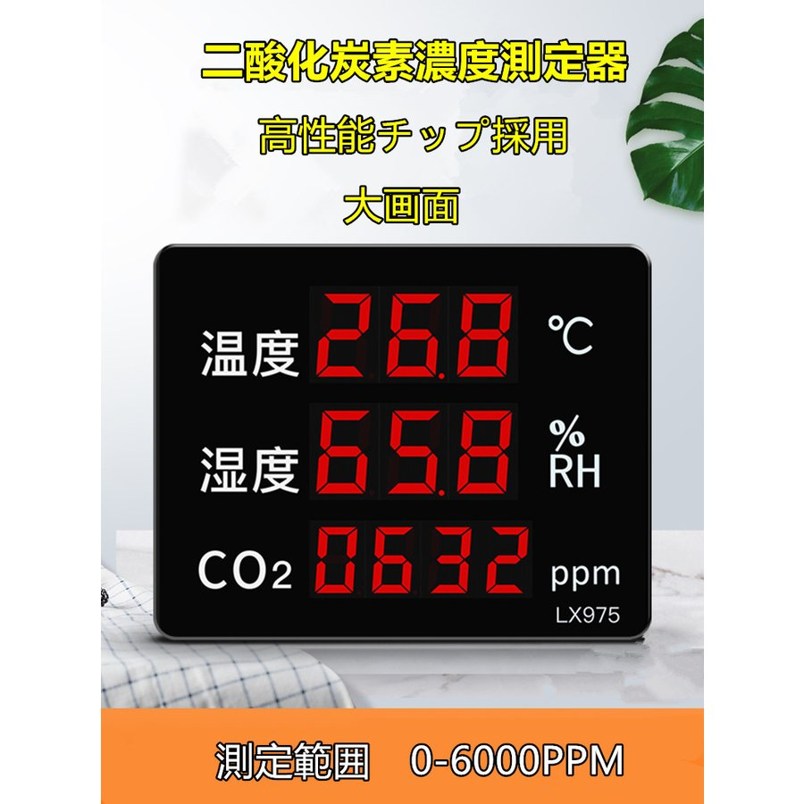 CO2パネル