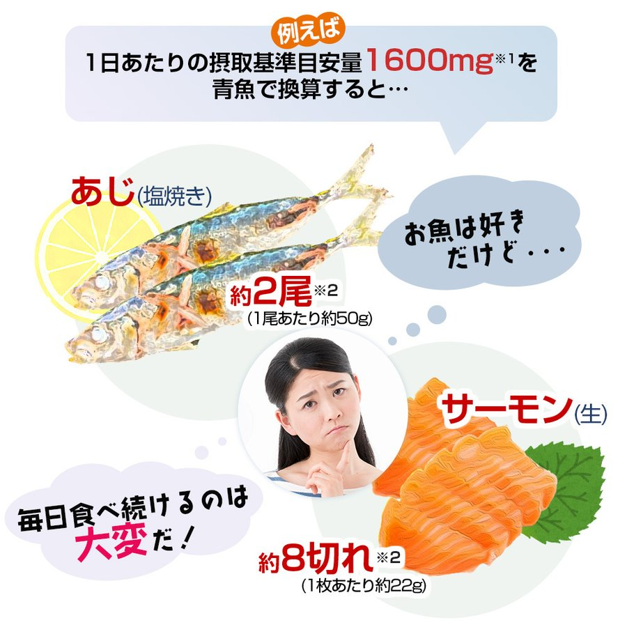 DHA&EPA EX 240粒 1袋60日分【安心国内製造/ソフトカプセル/n-3系(オメガ3)脂肪酸/健康/サプリ/サプリメント/コプリナ/メール便・送料無料】|ykoplina|05