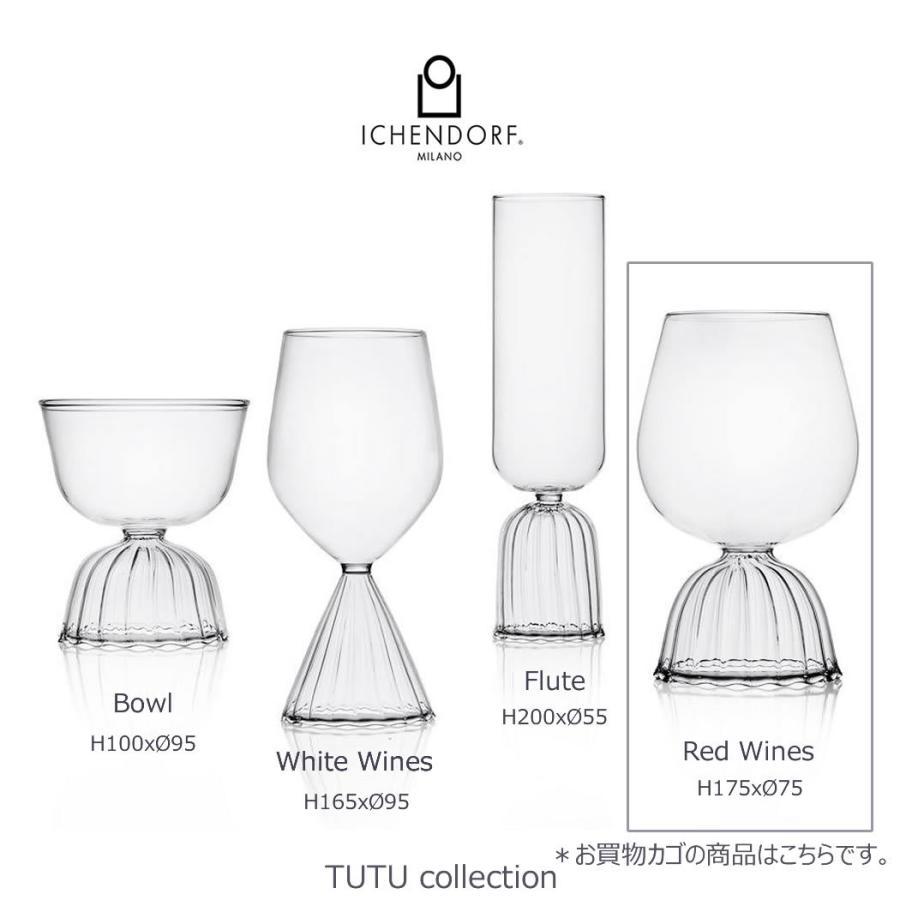 ICHENDORF MILANO TUTU Red Wine Glass 赤ワイングラス チュチュ 耐熱ガラス yo-ko 02