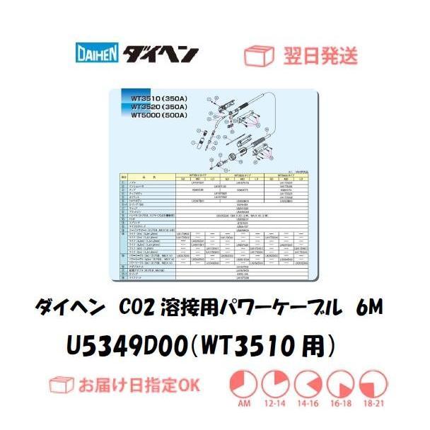 ダイヘン(DAIHEN) CO2溶接用パワーケーブル(WT3510-LD用) U5349D00 6M