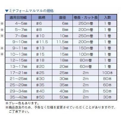 バックアップ材 丸棒 ミナフォームマルマル【白】<φ50>2Mx30本入 :005281:養生生活 - 通販 - Yahoo!ショッピング