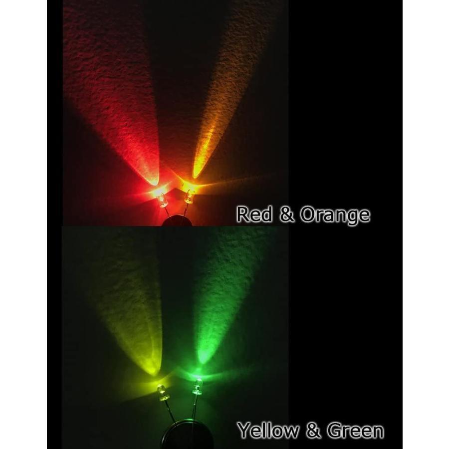 DiCUNO 発光ダイオード 3mm 10色 透明LEDセット 赤/青/白/橙/黄/緑/ピンク/紫/電球色/鶸色 各20個 透明 200個入 yoyogiha 04