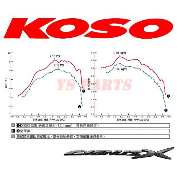 【超高品質】KOSO鍛造ハイコンプピストン シグナスX 5UA/5TY/28S/4C6/1CJ/1YP/1MS/BF9/2UB [1-4型までOK]【ピストンリング+ピストンピン+サークリップ付】|ys-parts-jp|06