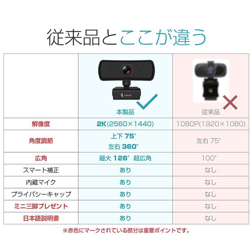 ウェブカメラ Webカメラ マイク内蔵 126°超広角 マイク カバー 三脚スタンド付き 1080P以上1440P対応 400万画素 30FPS 高画質 顔認識補正 zoom TOKAI ysmya 15