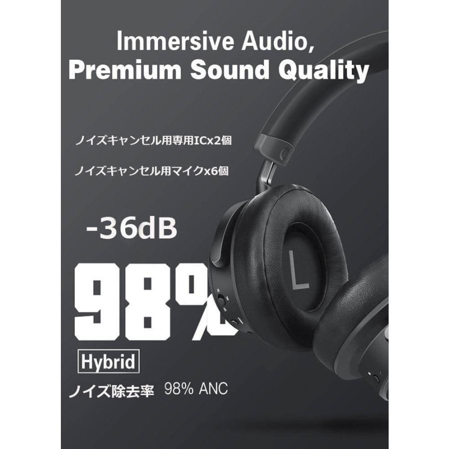 RWC ANC対応 Bluetooth ヘッドホン アクティブ ノイズキャンセリング ハイレゾ級音質 BNC100 ysy 02