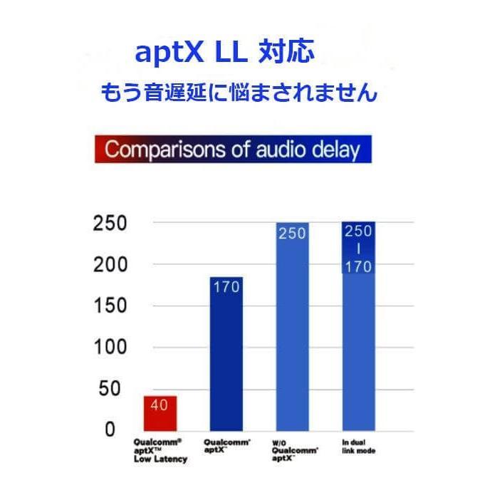 RWC ANC対応 Bluetooth ヘッドホン アクティブ ノイズキャンセリング ハイレゾ級音質 BNC100 ysy 03