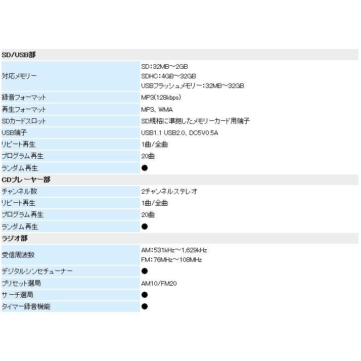展示品のため格安 送料無料 TOSHIBA 東芝 ラジカセ SD/USB/CDラジオ TY-CWX85-W ホワイト|ysy|03